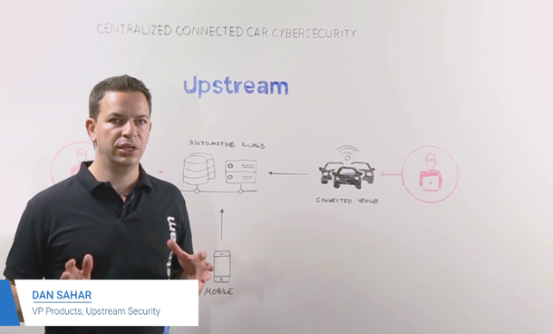 Automotive Cybersecurity, Fleet Cybersecurity, Telematics Cybersecurity